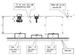Dạy CNC_Bài 23 :Hướng dẫn sử dụng lệnh G54-G59 trong lập trình CNC ( lệnh lựa chọn hệ tọa độ phôi)
