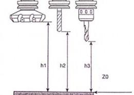 Dạy CNC_Bài 21 : Hướng dẫn sử dụng lệnh G43 ,G44 ,G49 trong lập trình CNC (lệnh Bù chiều dài dụng cụ)