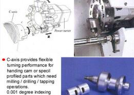 Tổng hợp thuật ngữ chuyên ngành CNC thường gặp