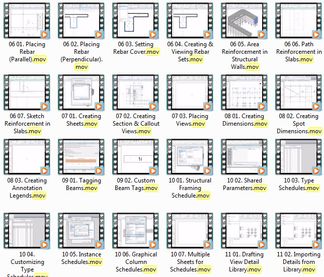 video structure 2010 level 2